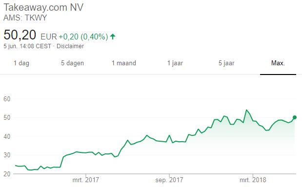 aandelentips